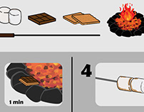 S'more How To
