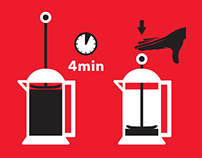 Bodum French Press: Instructional Infographic