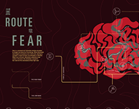 The Route of Fear Infographic