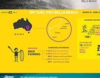Nautical Infographics