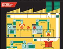 PE Magazine: Factory Cover