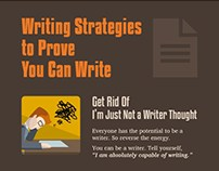 Writing Online - Article Writing Tips Infographic