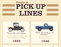 Timeline of Pick Up Lines