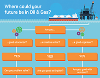 Opito Oil & Gas Career Infographic Pages