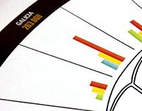 Marca EGM Infographic