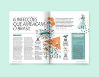 6 infecções que ameaçam o Brasil