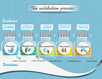 Infographics Cedefop