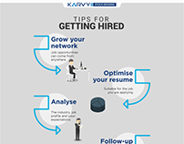 Tips for getting Hired - Karvy Stock broking
