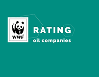 WWF Rating of Russian oil and gas companies