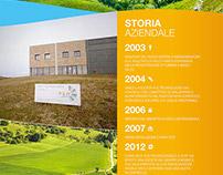 Infografica risorse rinnovabili
