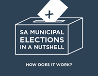 Livity Africa: Municipal Elections