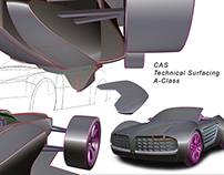 CAS, Technical Surfacing, A-Class modeling