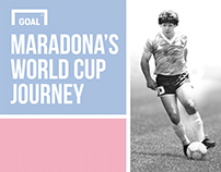 Goal | Maradona's World Cup Journey