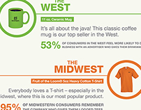SPP Infographic - Top Product by Each Region