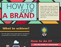 How to Setup a Brand, Online?