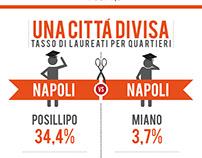 Una città divisa - infographics