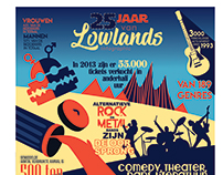 Infographic of Lowlands Festival