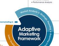 Adaptive  Infographics