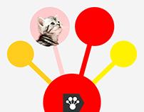 Yandex // CatBoost