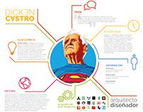 InfografíaDickenCastro