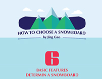 How to choose a snowboard