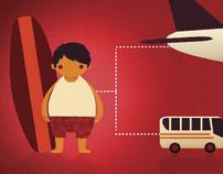Vivaaerobus. Camión vs Avión