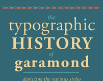 History of Garamond poster