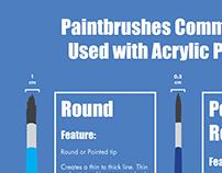 Catalog of Paintbrushes