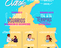 Infografías de rendición de cuentas de la fundación.