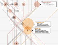 Corriere della Sera, laLettura| Cryptocurrency overview