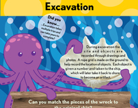 Children's Exhibit Design: Undersea Archaeology