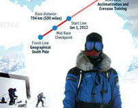 Navigator South Pole Promotion