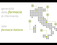 Animated Infographic - 1000farmacie.it