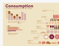 Consumption Infographic