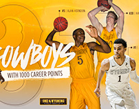 Wyoming Men's Basketball Inforgraphics