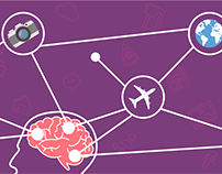 Digital Travelscape Infographic