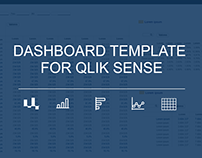Dashboard Templste for Qlik Sense II