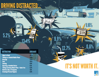 PG&E Distracted Driving Awareness Poster