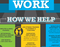 Goodwill Employee Engagement