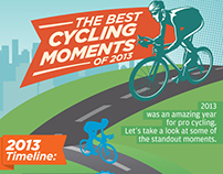 Best Cycling Moment 2013 Timeline infographic
