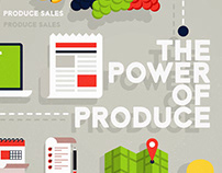 Yerecic Label - The Power of Produce Research Study