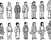 History Of Japanese Fashion
