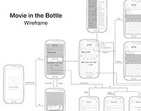 Movie in the Bottle - UX Design