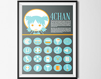4chan Poster Redux