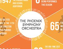 Phoenix Symphony Facts