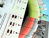 Renewable energy vs fossil fuels infographic