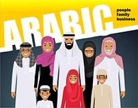 Set of arabic people. Vector art.