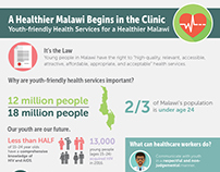 Youth-friendly Health Services for a Healthier Malawi