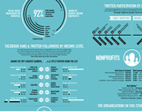 Infographic Series for Craig Newmark