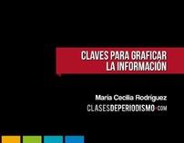 Presentación: Claves para graficar la información